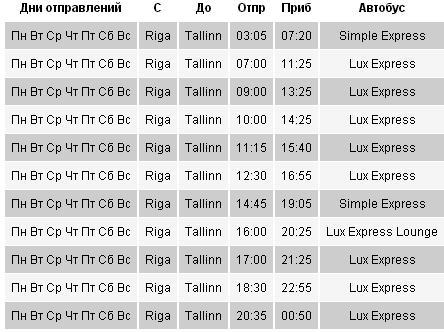 расписание автобусов Рига-Таллин